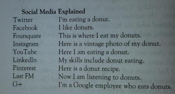 social-donuts